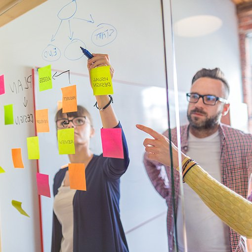 Wie geht Design Thinking